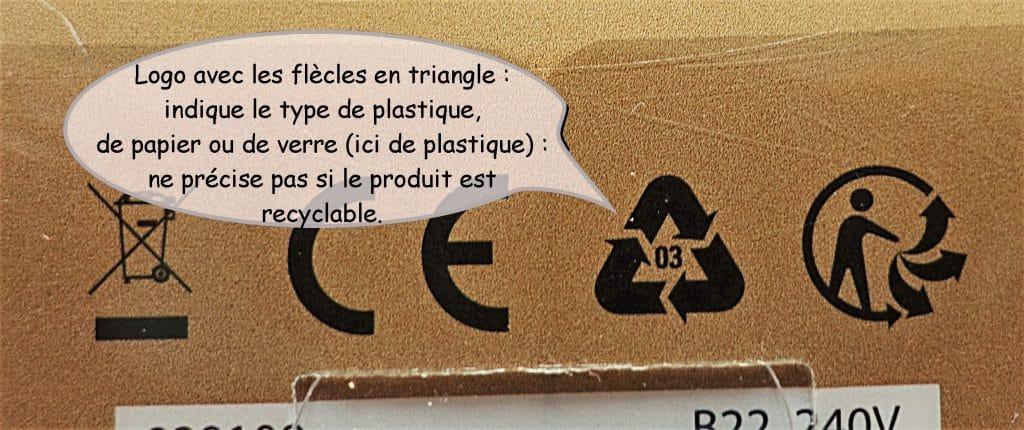 logo de recyclage